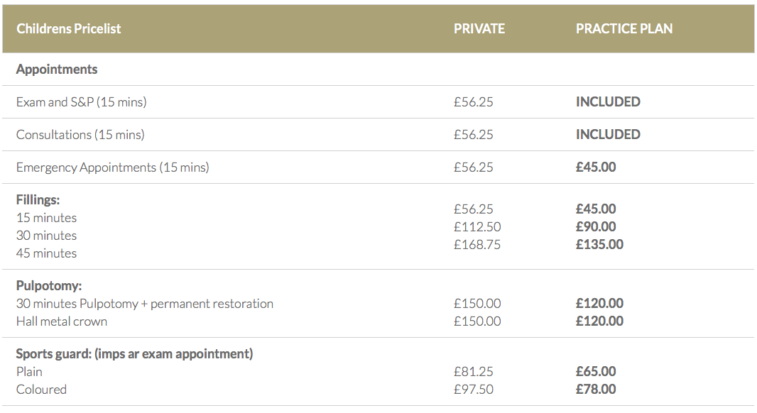 Adult Dentistry Price List Wentwood House Dental Practice